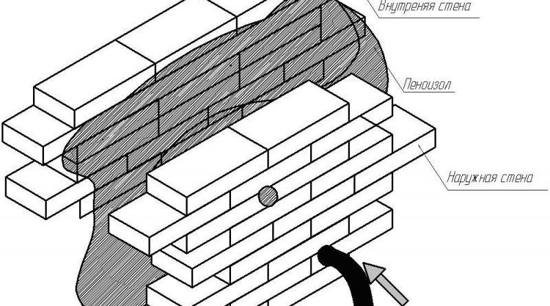 Пеноизол Ейск — Утепление стен